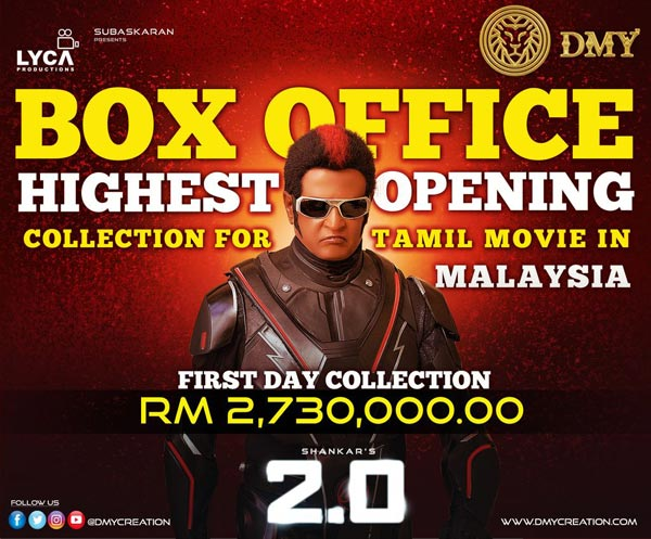2Point0 Box Office