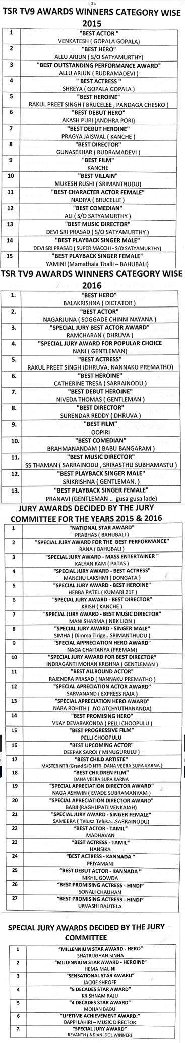 tsr tv 9 awards,tsr tv9 awards 2015,tsr tv9 2016 awards list,prabhas best actor,tsr tv9 awards winners list,t subbarami reddy  TSR TV9 Awards 2015-16 అవార్డ్స్ లిస్ట్..!