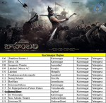 Bahubali Trailer Playing Theaters List - 3 of 16