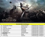 Bahubali Trailer Playing Theaters List - 5 of 16