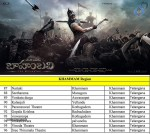 Bahubali Trailer Playing Theaters List - 7 of 16