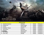 Bahubali Trailer Playing Theaters List - 8 of 16