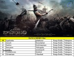 Bahubali Trailer Playing Theaters List - 11 of 16