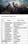 Bahubali Trailer Playing Theaters List - 16 of 16