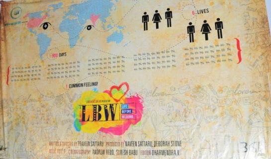 Interesting 'LBW = Life Before Wedding'
