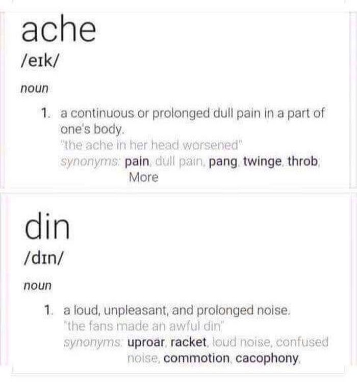 Modi's Ache Din Dictionary Meanings Shocking!