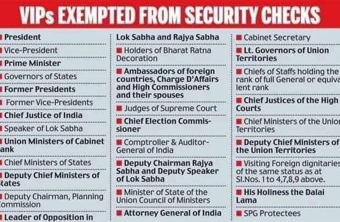 Chandrababu Naidu Must Be Checked