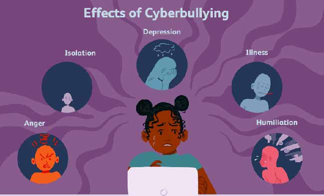 Police Severe Action In Cyber Bullying